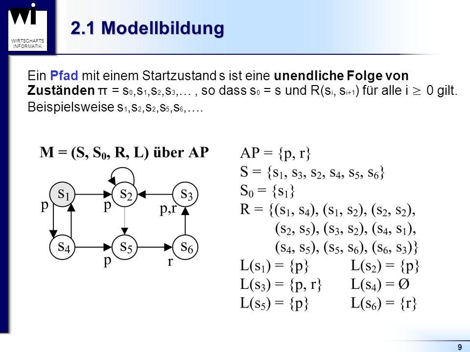 9 WIRTSCHAFTS INFORMATIK 2.1 Modellbildung Ein Pfad mit einem Startzustand s ist eine unendliche Folge von Zuständen π = s 0,s 1,s 2,s 3,…, so dass s 0 = s und R(s i, s i+1 ) für alle i 0 gilt.