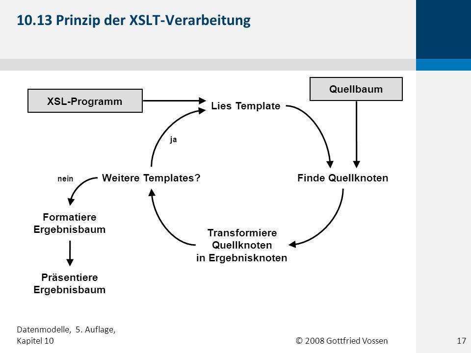 © 2008 Gottfried Vossen XSL-Programm Lies Template Finde Quellknoten Transformiere Quellknoten in Ergebnisknoten Weitere Templates.