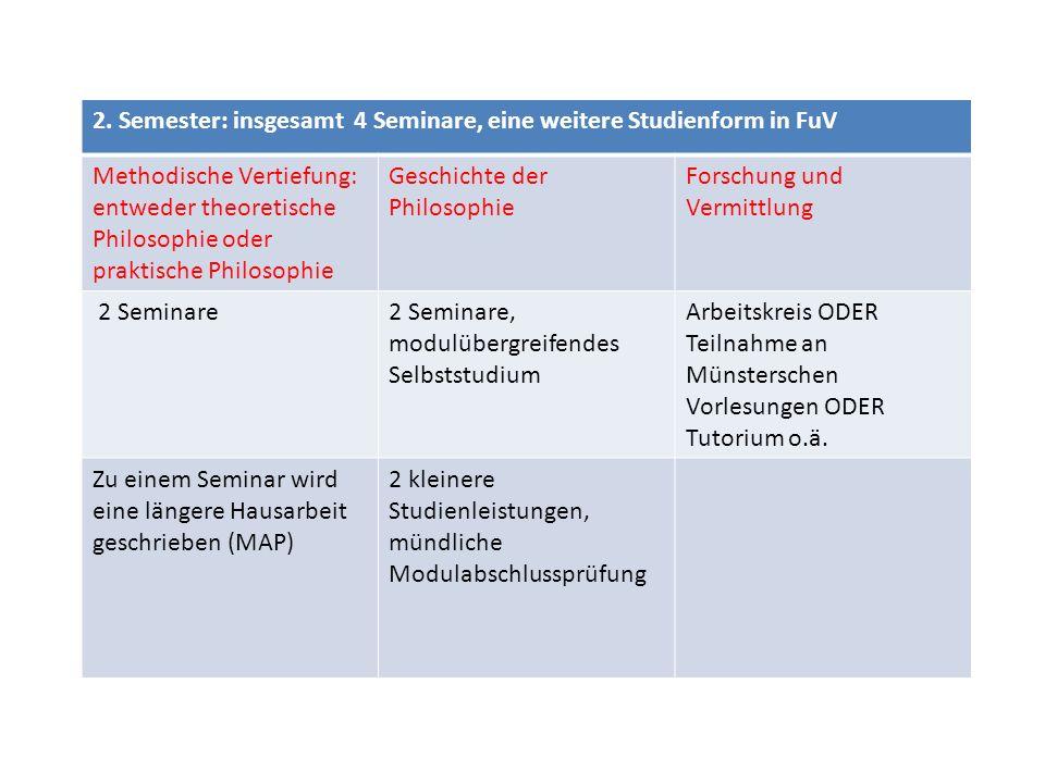 2. Semester: insgesamt 4 Seminare, eine weitere Studienform in FuV Methodische Vertiefung: entweder theoretische Philosophie oder praktische Philosoph