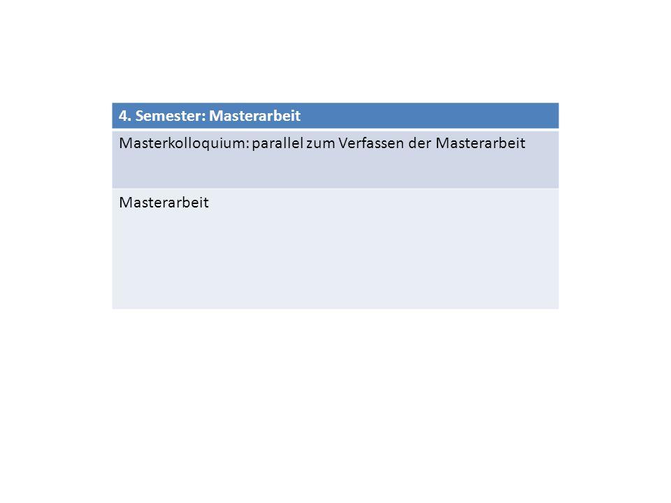 4. Semester: Masterarbeit Masterkolloquium: parallel zum Verfassen der Masterarbeit Masterarbeit