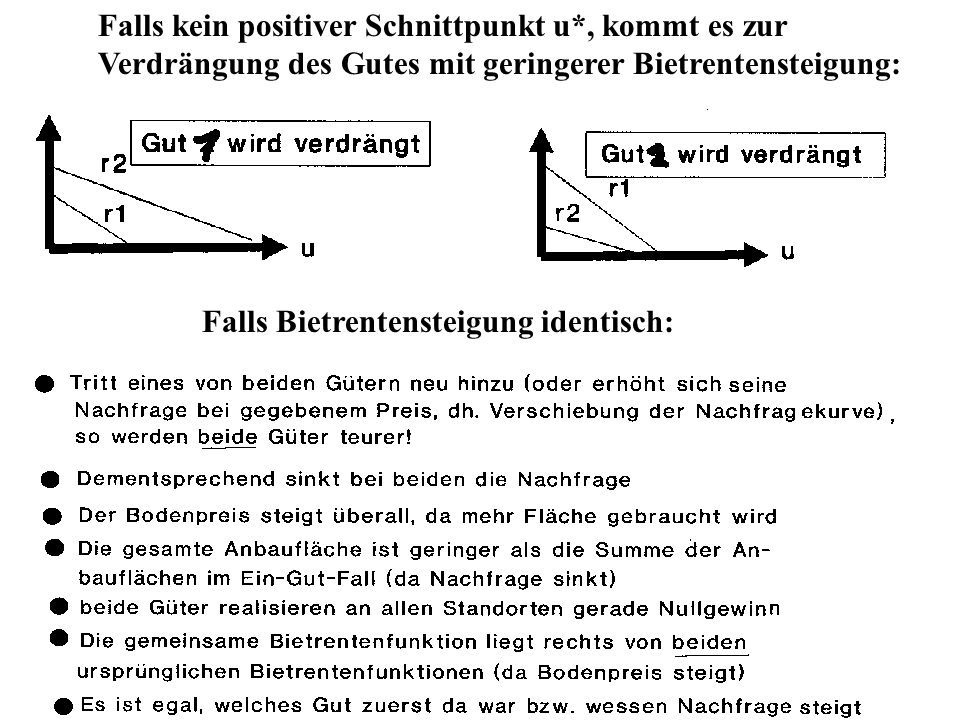Falls kein positiver Schnittpunkt u*, kommt es zur Verdrängung des Gutes mit geringerer Bietrentensteigung: Falls Bietrentensteigung identisch: