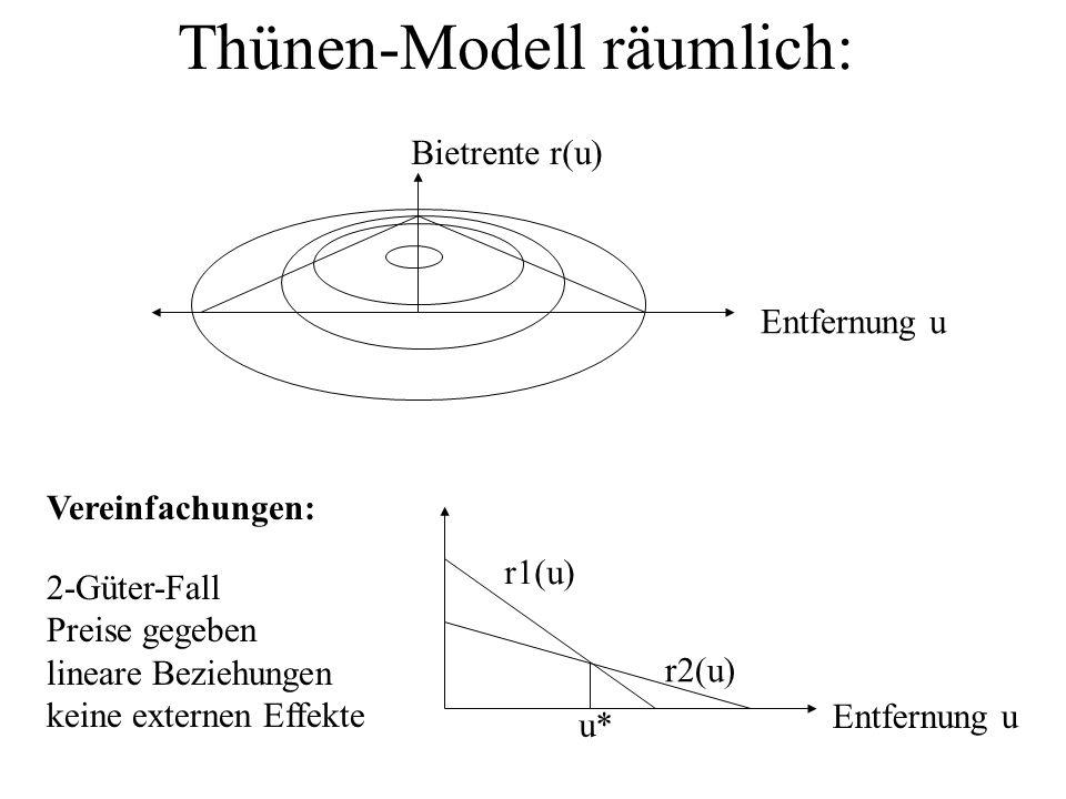 Thünen-Modell räumlich: Entfernung u Bietrente r(u) Vereinfachungen: 2-Güter-Fall Preise gegeben lineare Beziehungen keine externen Effekte r1(u) r2(u) u* Entfernung u