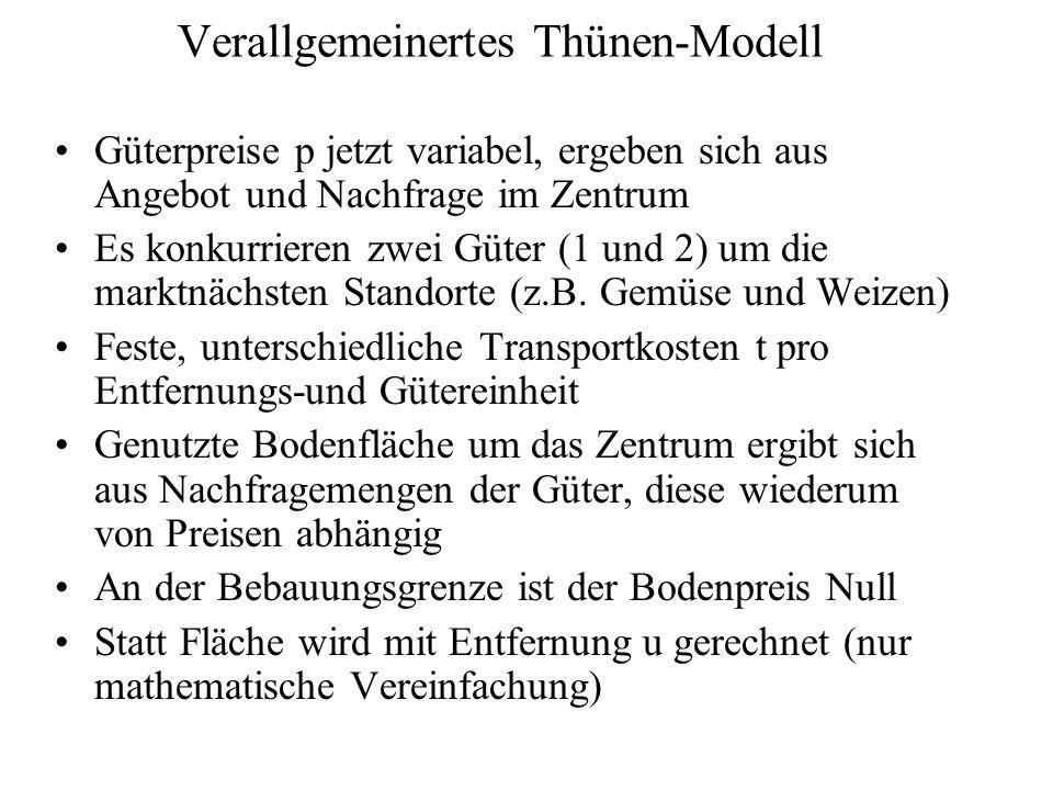 Verallgemeinertes Thünen-Modell Güterpreise p jetzt variabel, ergeben sich aus Angebot und Nachfrage im Zentrum Es konkurrieren zwei Güter (1 und 2) um die marktnächsten Standorte (z.B.