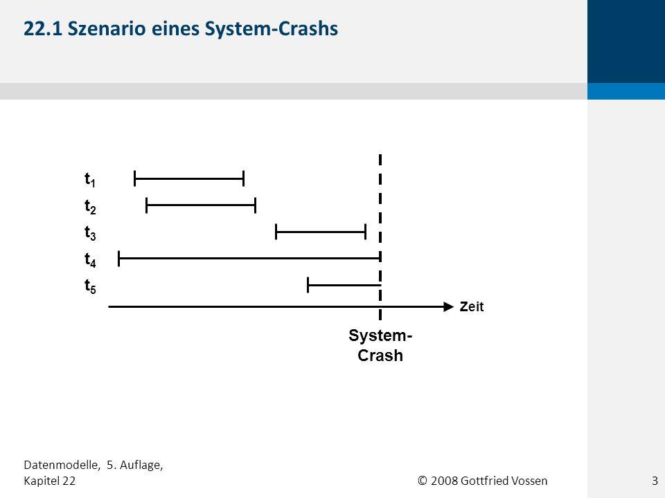 © 2008 Gottfried Vossen Zeit System- Crash t1t1 t2t2 t3t3 t4t4 t5t5 22.1 Szenario eines System-Crashs 3 Datenmodelle, 5.