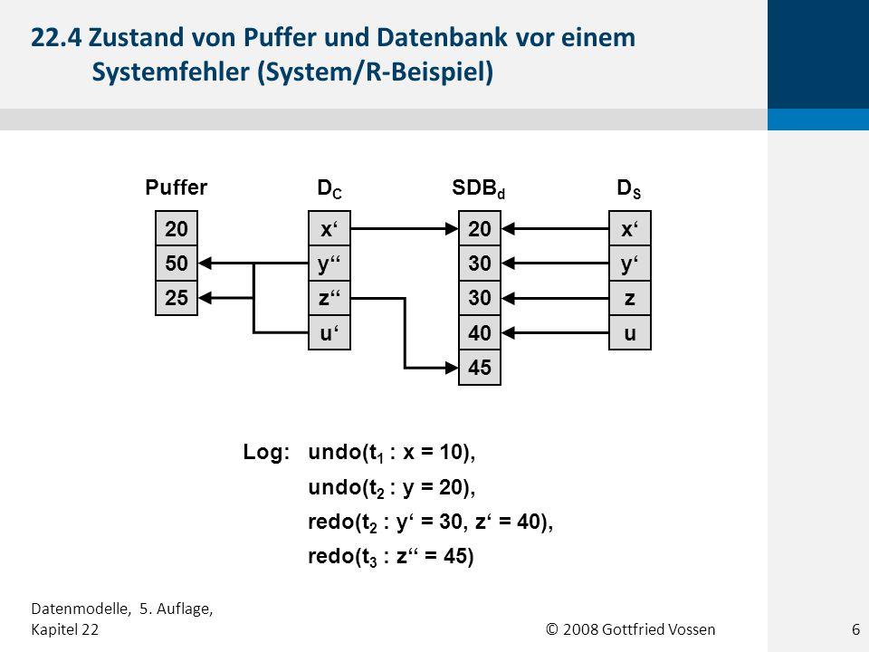 © 2008 Gottfried Vossen 25 50 20 z u y x 40 30 45 30 20 z u y x PufferDCDC SDB d DSDS redo(t 3 : z = 45) redo(t 2 : y = 30, z = 40), undo(t 2 : y = 20), undo(t 1 : x = 10),Log: 22.4 Zustand von Puffer und Datenbank vor einem Systemfehler (System/R-Beispiel) 6 Datenmodelle, 5.