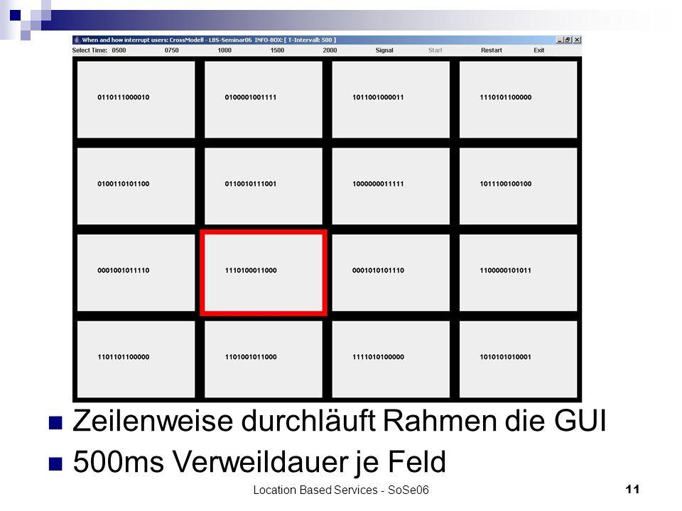 Location Based Services - SoSe0611 Zeilenweise durchläuft Rahmen die GUI 500ms Verweildauer je Feld