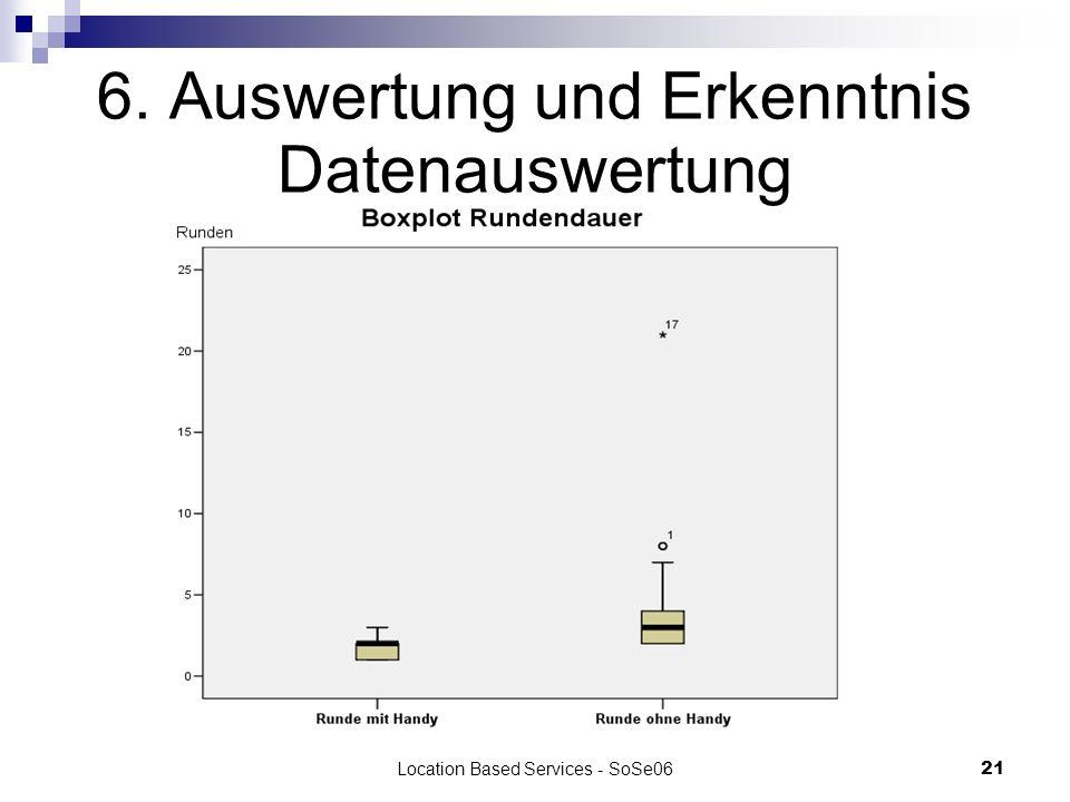 Location Based Services - SoSe0621 6. Auswertung und Erkenntnis Datenauswertung