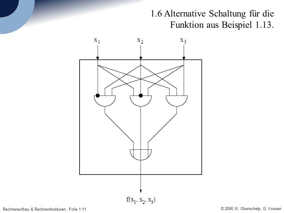 Rechneraufbau & Rechnerstrukturen, Folie 1.11 © 2006 W. Oberschelp, G. Vossen 1.6 Alternative Schaltung für die Funktion aus Beispiel 1.13.