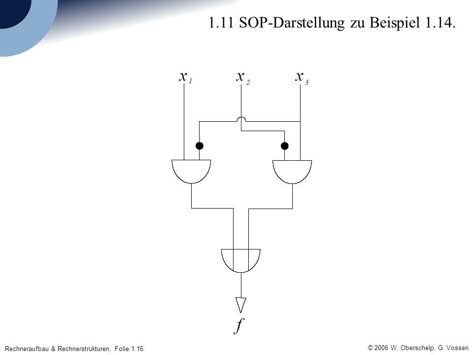 Rechneraufbau & Rechnerstrukturen, Folie 1.16 © 2006 W. Oberschelp, G. Vossen 1.11 SOP-Darstellung zu Beispiel 1.14.