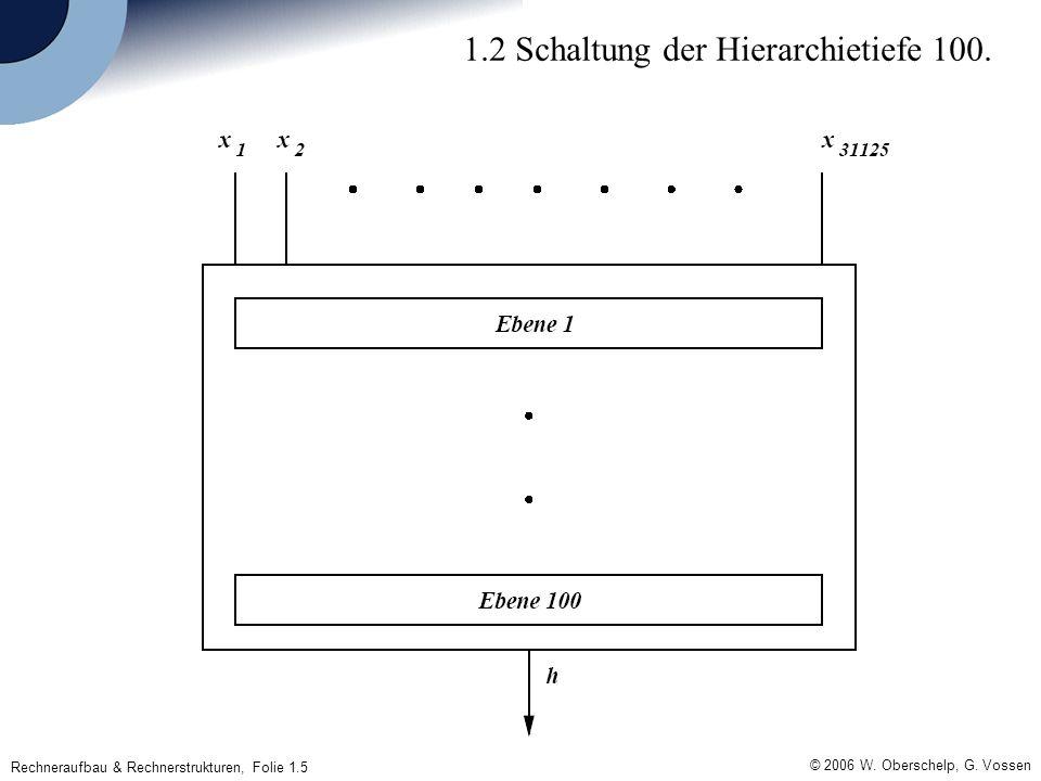 Rechneraufbau & Rechnerstrukturen, Folie 1.5 © 2006 W. Oberschelp, G. Vossen 1.2 Schaltung der Hierarchietiefe 100.