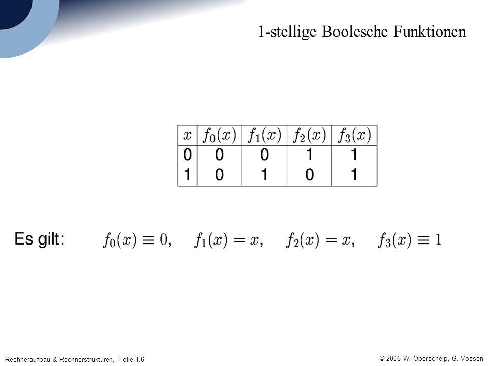 Rechneraufbau & Rechnerstrukturen, Folie 1.6 © 2006 W. Oberschelp, G. Vossen 1-stellige Boolesche Funktionen