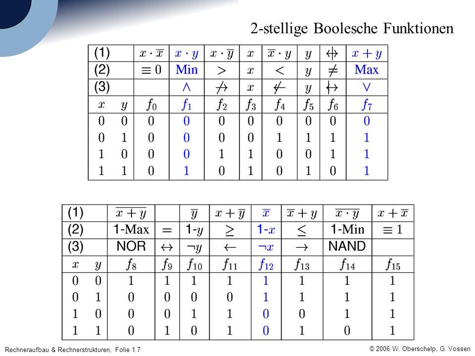 Rechneraufbau & Rechnerstrukturen, Folie 1.7 © 2006 W. Oberschelp, G. Vossen 2-stellige Boolesche Funktionen