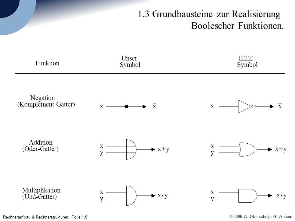 Rechneraufbau & Rechnerstrukturen, Folie 1.8 © 2006 W. Oberschelp, G. Vossen 1.3 Grundbausteine zur Realisierung Boolescher Funktionen.