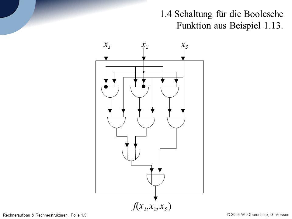 Rechneraufbau & Rechnerstrukturen, Folie 1.9 © 2006 W. Oberschelp, G. Vossen x 1 x 3 x 2 x 1 x 3 x 2 f(,, ) 1.4 Schaltung für die Boolesche Funktion a