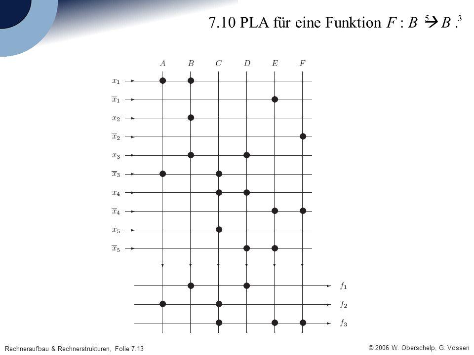 Rechneraufbau & Rechnerstrukturen, Folie 7.13 © 2006 W.