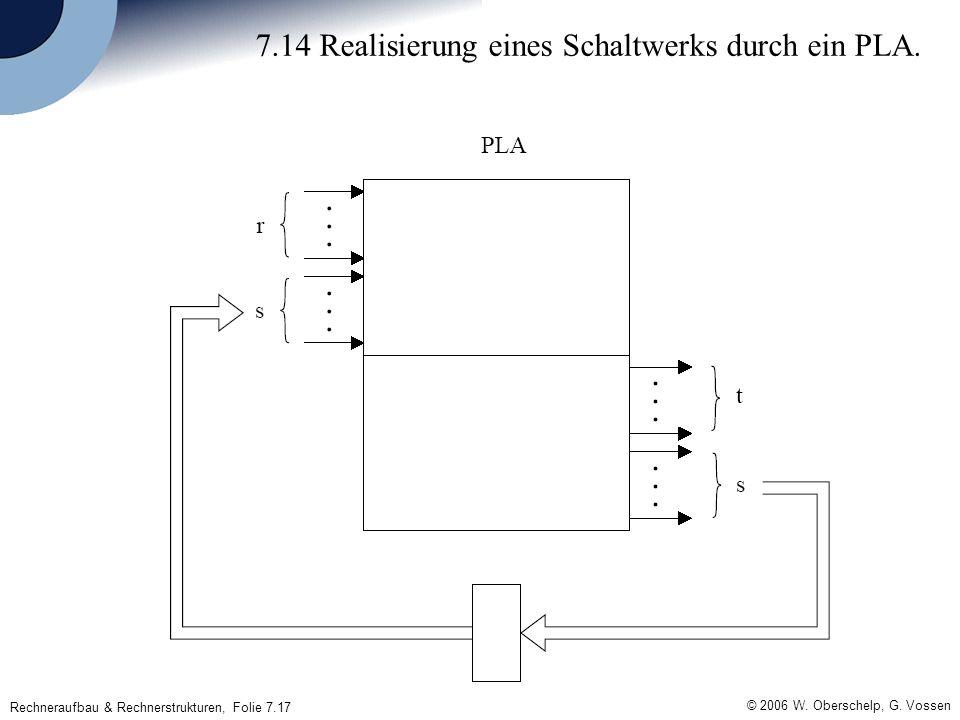 Rechneraufbau & Rechnerstrukturen, Folie 7.17 © 2006 W.