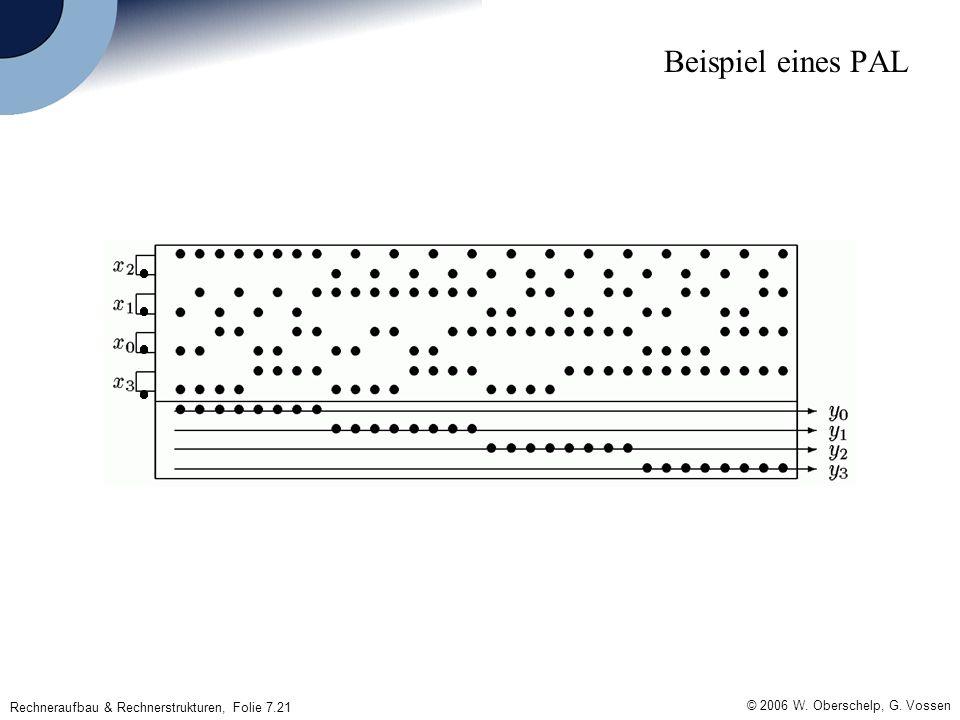 Rechneraufbau & Rechnerstrukturen, Folie 7.21 © 2006 W. Oberschelp, G. Vossen Beispiel eines PAL