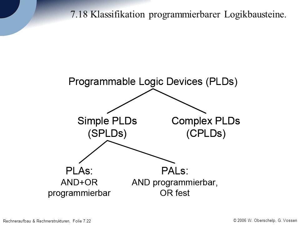 Rechneraufbau & Rechnerstrukturen, Folie 7.22 © 2006 W.