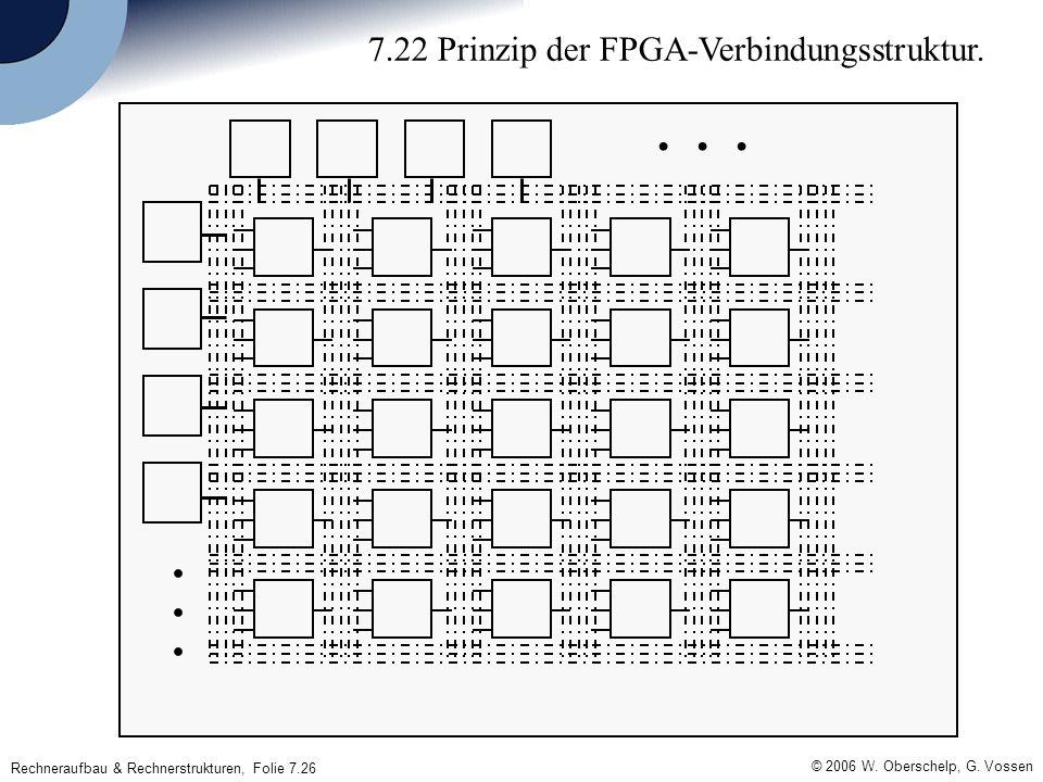 Rechneraufbau & Rechnerstrukturen, Folie 7.26 © 2006 W.