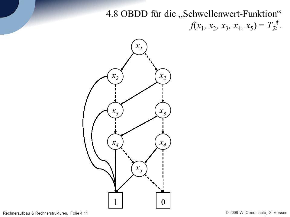 © 2006 W. Oberschelp, G.