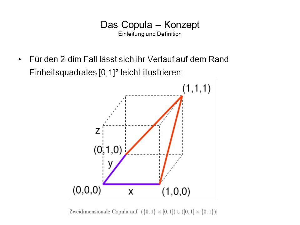 Das Copula – Konzept Einleitung und Definition Für den 2-dim Fall lässt sich ihr Verlauf auf dem Rand Einheitsquadrates [0,1]² leicht illustrieren: