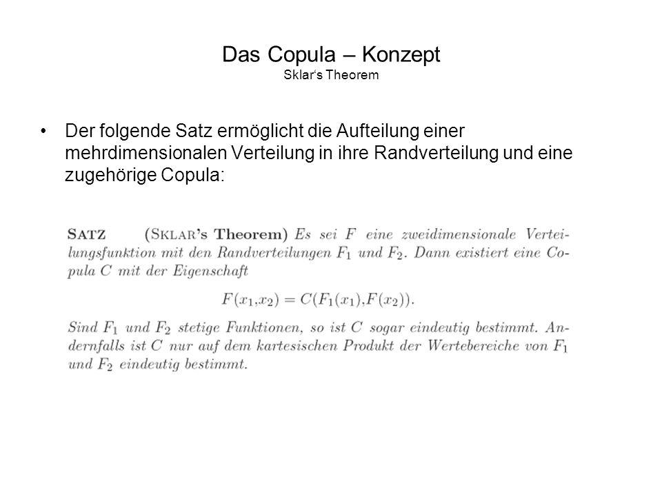 Das Copula – Konzept Sklars Theorem Der folgende Satz ermöglicht die Aufteilung einer mehrdimensionalen Verteilung in ihre Randverteilung und eine zug