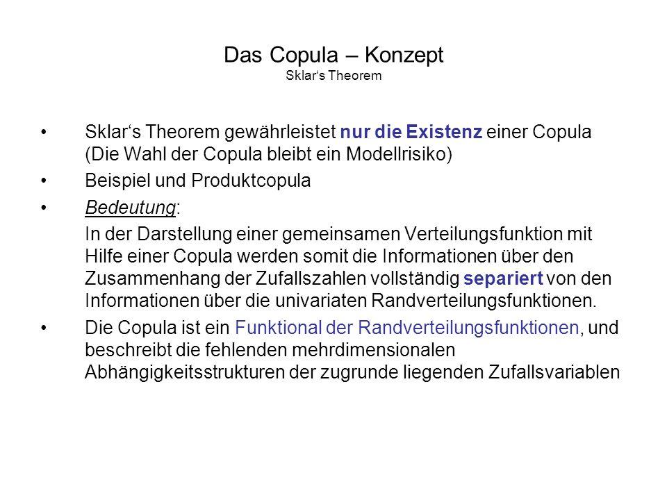 Das Copula – Konzept Sklars Theorem Sklars Theorem gewährleistet nur die Existenz einer Copula (Die Wahl der Copula bleibt ein Modellrisiko) Beispiel