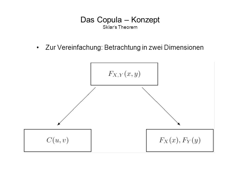 Das Copula – Konzept Sklars Theorem Zur Vereinfachung: Betrachtung in zwei Dimensionen