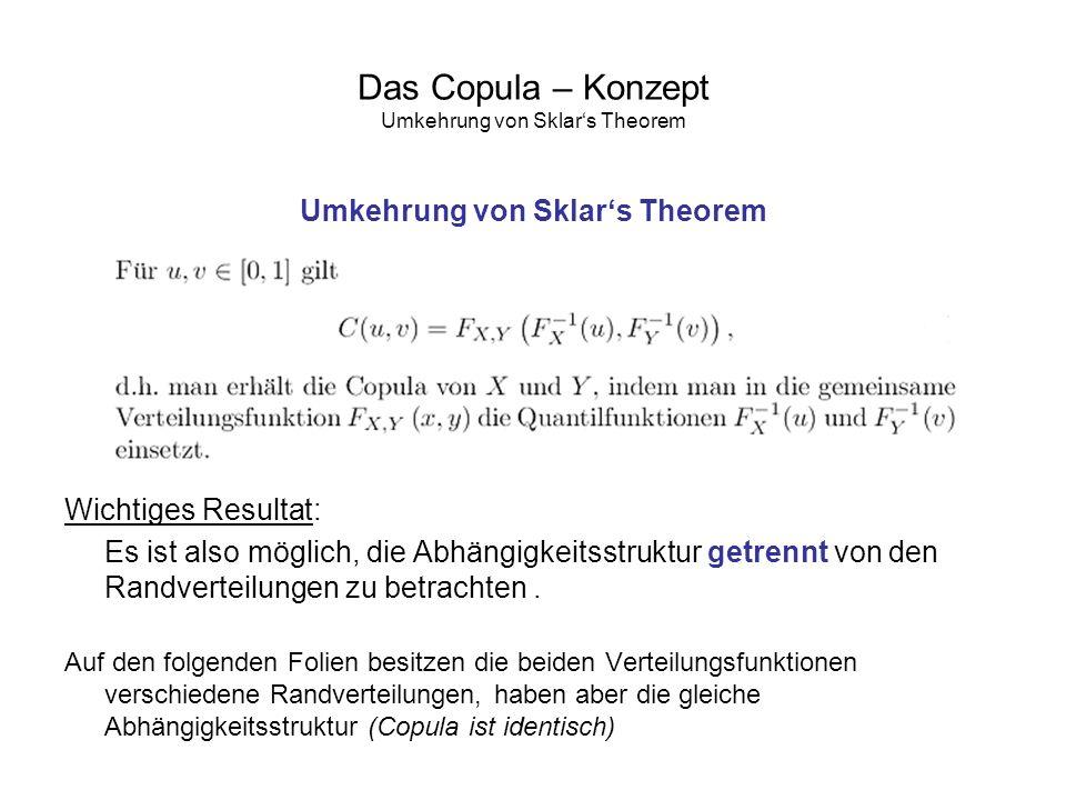 Das Copula – Konzept Umkehrung von Sklars Theorem Umkehrung von Sklars Theorem Wichtiges Resultat: Es ist also möglich, die Abhängigkeitsstruktur getr