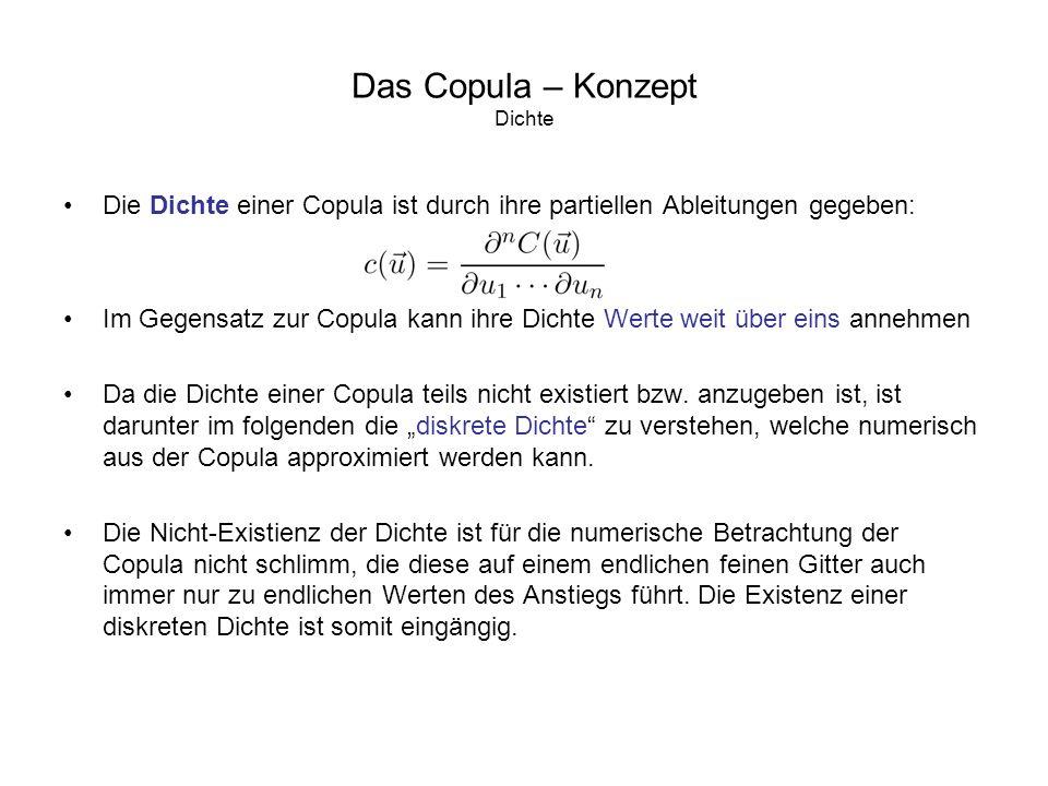 Das Copula – Konzept Dichte Die Dichte einer Copula ist durch ihre partiellen Ableitungen gegeben: Im Gegensatz zur Copula kann ihre Dichte Werte weit