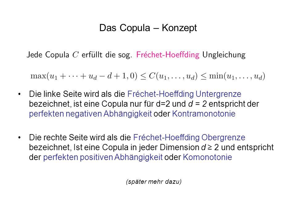 Das Copula – Konzept Die linke Seite wird als die Fréchet-Hoeffding Untergrenze bezeichnet, ist eine Copula nur für d=2 und d = 2 entspricht der perfe