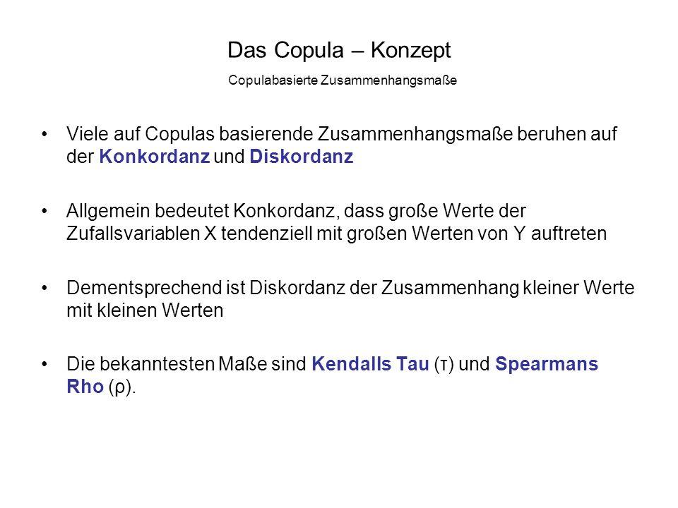 Das Copula – Konzept Copulabasierte Zusammenhangsmaße Viele auf Copulas basierende Zusammenhangsmaße beruhen auf der Konkordanz und Diskordanz Allgeme