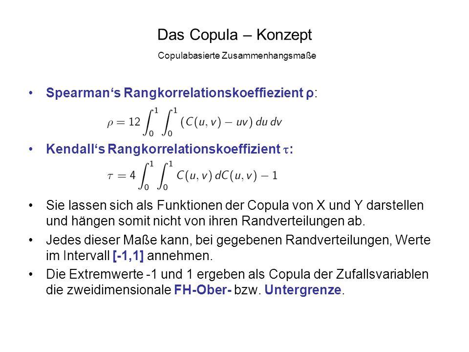 Das Copula – Konzept Copulabasierte Zusammenhangsmaße Spearmans Rangkorrelationskoeffiezient ρ: Kendalls Rangkorrelationskoeffizient : Sie lassen sich