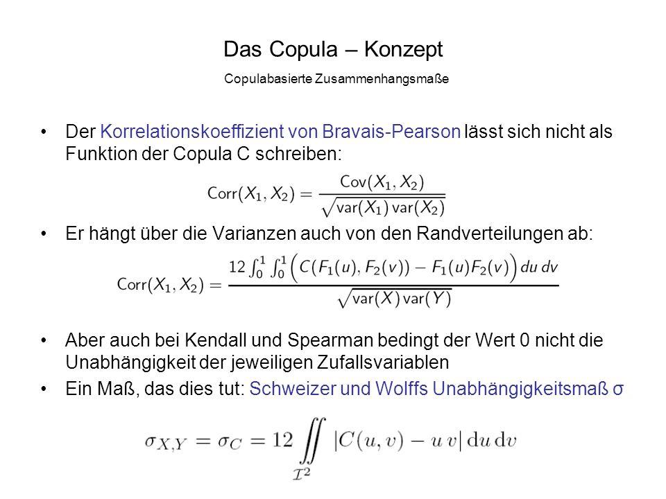 Das Copula – Konzept Copulabasierte Zusammenhangsmaße Der Korrelationskoeffizient von Bravais-Pearson lässt sich nicht als Funktion der Copula C schre