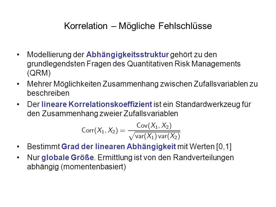 Korrelation – Mögliche Fehlschlüsse Modellierung der Abhängigkeitsstruktur gehört zu den grundlegendsten Fragen des Quantitativen Risk Managements (QR