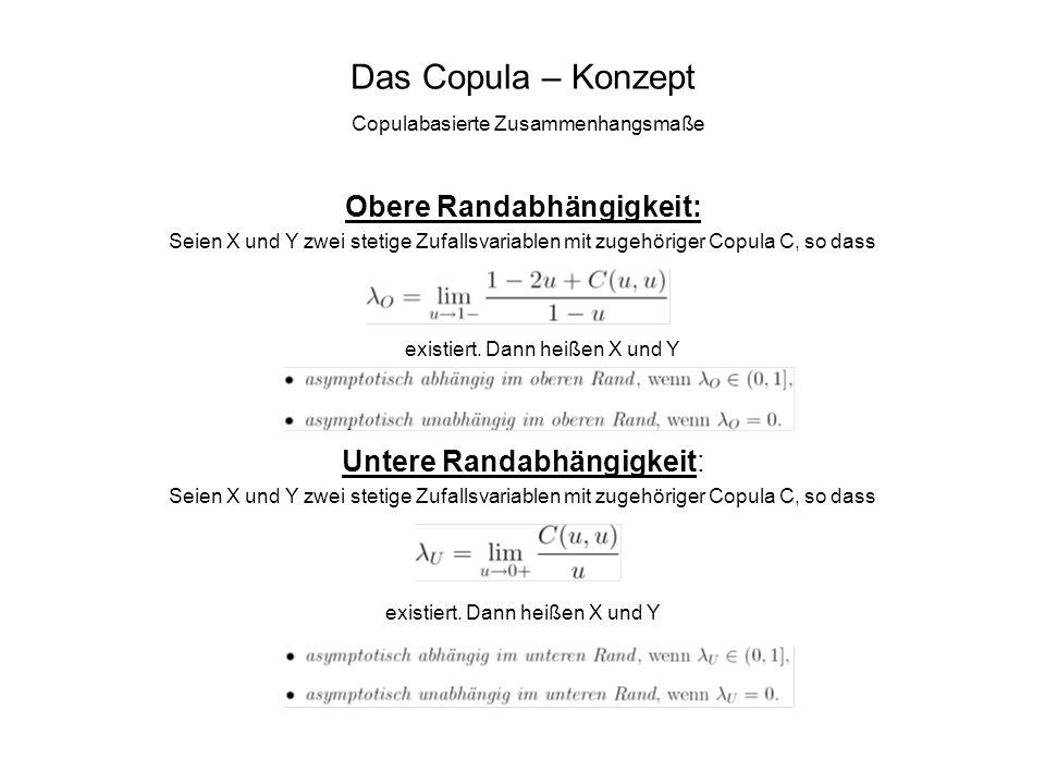 Das Copula – Konzept Copulabasierte Zusammenhangsmaße Obere Randabhängigkeit: Seien X und Y zwei stetige Zufallsvariablen mit zugehöriger Copula C, so