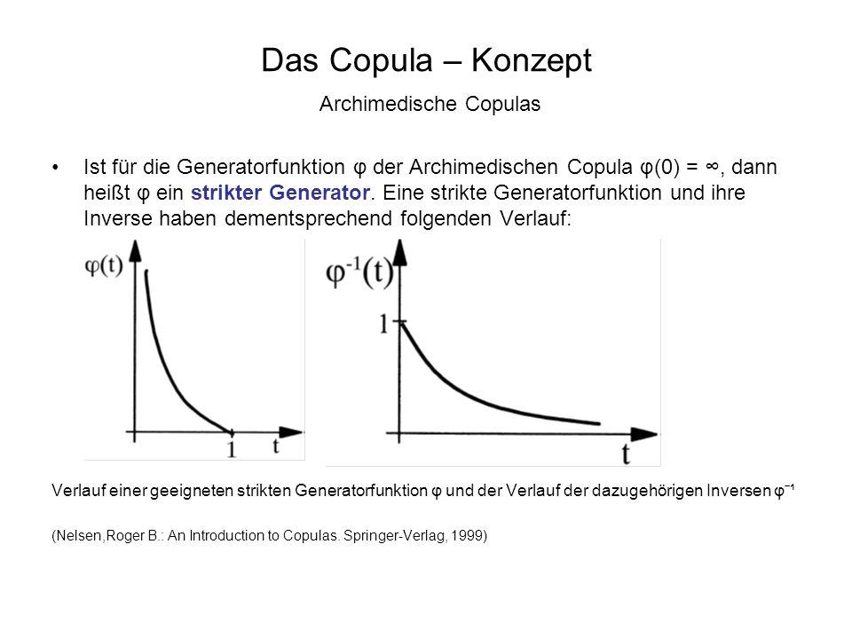 Das Copula – Konzept Archimedische Copulas Ist für die Generatorfunktion φ der Archimedischen Copula φ(0) =, dann heißt φ ein strikter Generator. Eine