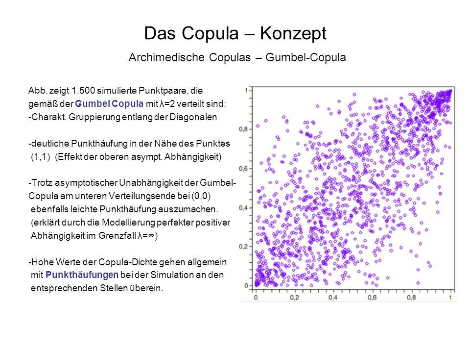Das Copula – Konzept Archimedische Copulas – Gumbel-Copula Abb. zeigt 1.500 simulierte Punktpaare, die gemäß der Gumbel Copula mit λ=2 verteilt sind: