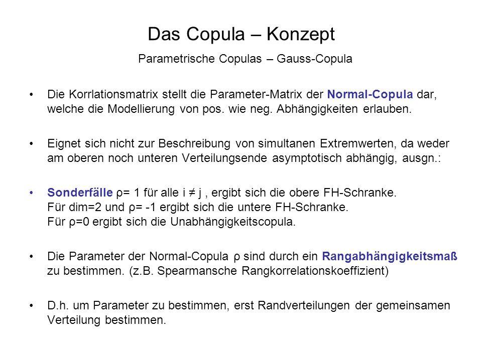 Das Copula – Konzept Parametrische Copulas – Gauss-Copula Die Korrlationsmatrix stellt die Parameter-Matrix der Normal-Copula dar, welche die Modellie