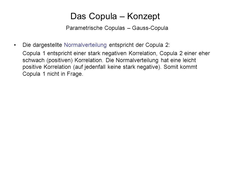Das Copula – Konzept Parametrische Copulas – Gauss-Copula Die dargestellte Normalverteilung entspricht der Copula 2: Copula 1 entspricht einer stark n