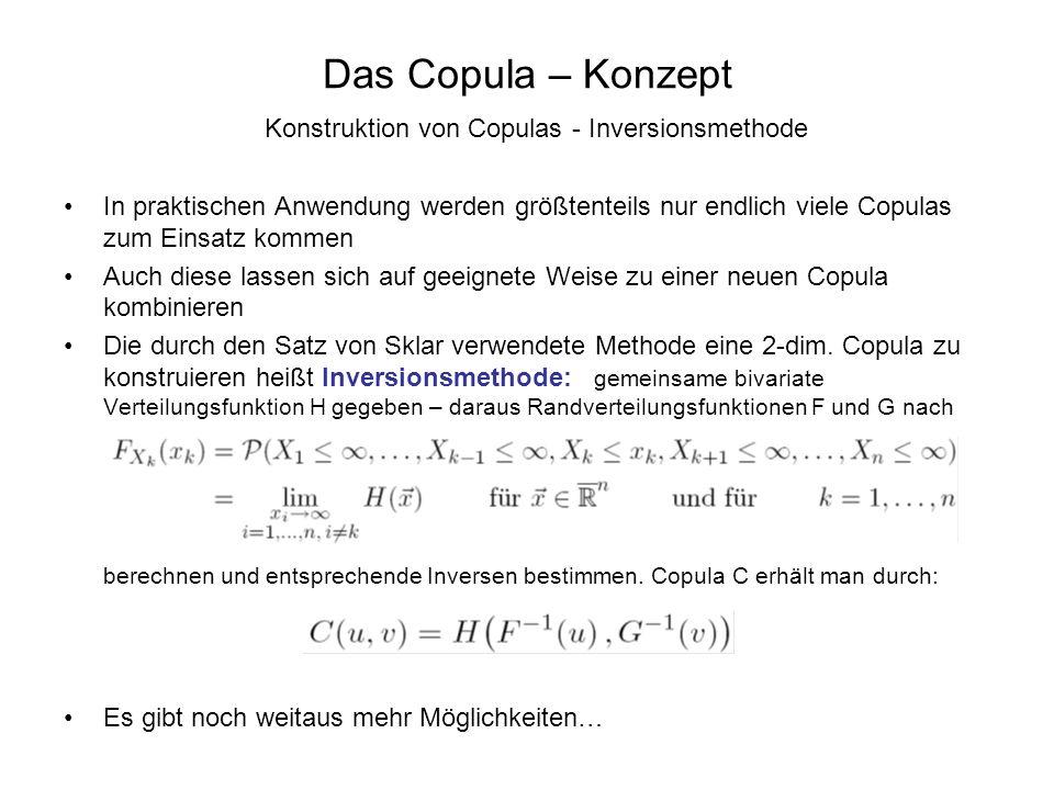 Das Copula – Konzept Konstruktion von Copulas - Inversionsmethode In praktischen Anwendung werden größtenteils nur endlich viele Copulas zum Einsatz k