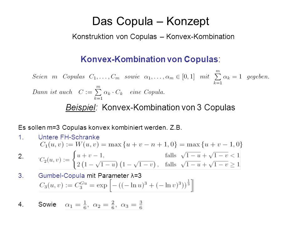 Das Copula – Konzept Konstruktion von Copulas – Konvex-Kombination Konvex-Kombination von Copulas: Beispiel: Konvex-Kombination von 3 Copulas Es solle