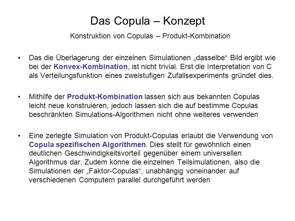Das Copula – Konzept Konstruktion von Copulas – Produkt-Kombination Das die Überlagerung der einzelnen Simulationen dasselbe Bild ergibt wie bei der K