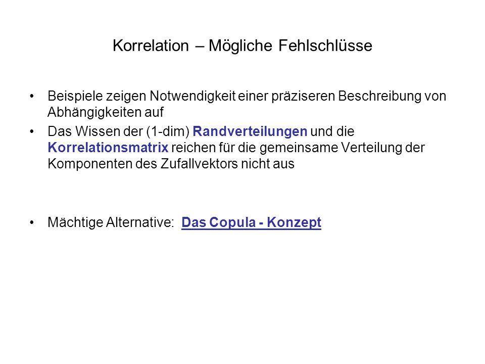 Das Copula – Konzept Konstruktion von Copulas – Konvex-Kombination Konvex-Kombination von Copulas: Beispiel: Konvex-Kombination von 3 Copulas Es sollen m=3 Copulas konvex kombiniert werden.