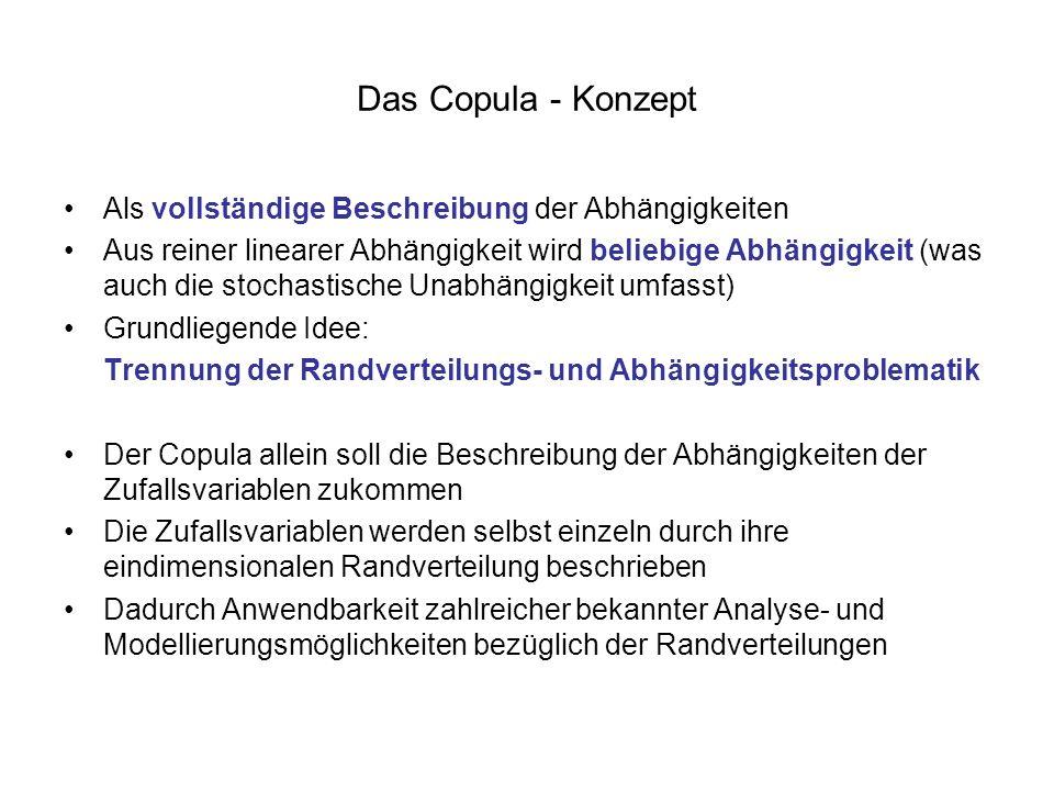 Das Copula - Konzept Einfache Definition einer Copula Folgerungen: 1.1-dim Randverteilungen einer Copula sind Rechteckverteilungen auf [0,1] 2.Copula ist Null, falls ein = 0 Erinnerung: Die Beschreibung der Abhängigkeitsstruktur zweier Zufallszahlen erfolgt mittels der zugehörigen bivariaten Verteilungsfunktion