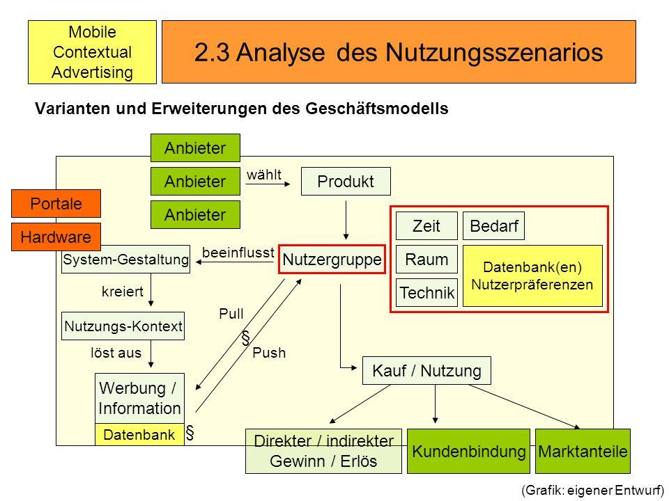 Mobile Contextual Advertising Varianten und Erweiterungen des Geschäftsmodells 2.3 Analyse des Nutzungsszenarios Anbieter Werbung / Information Kauf /