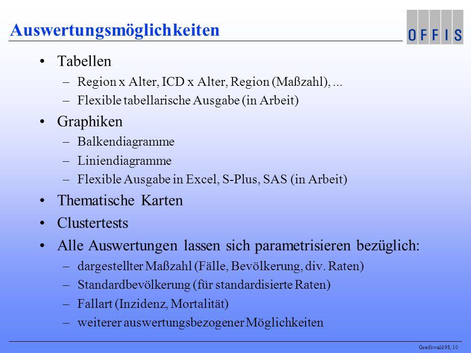 Greifswald 98, 10 Auswertungsmöglichkeiten Tabellen –Region x Alter, ICD x Alter, Region (Maßzahl),... –Flexible tabellarische Ausgabe (in Arbeit) Gra