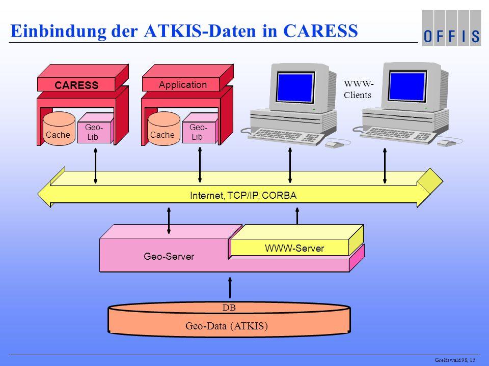 Greifswald 98, 15 Einbindung der ATKIS-Daten in CARESS Geo-Server Fachschale CARESS Geo-Data (ATKIS) DB Internet, TCP/IP, CORBA WWW- Clients Cache Geo