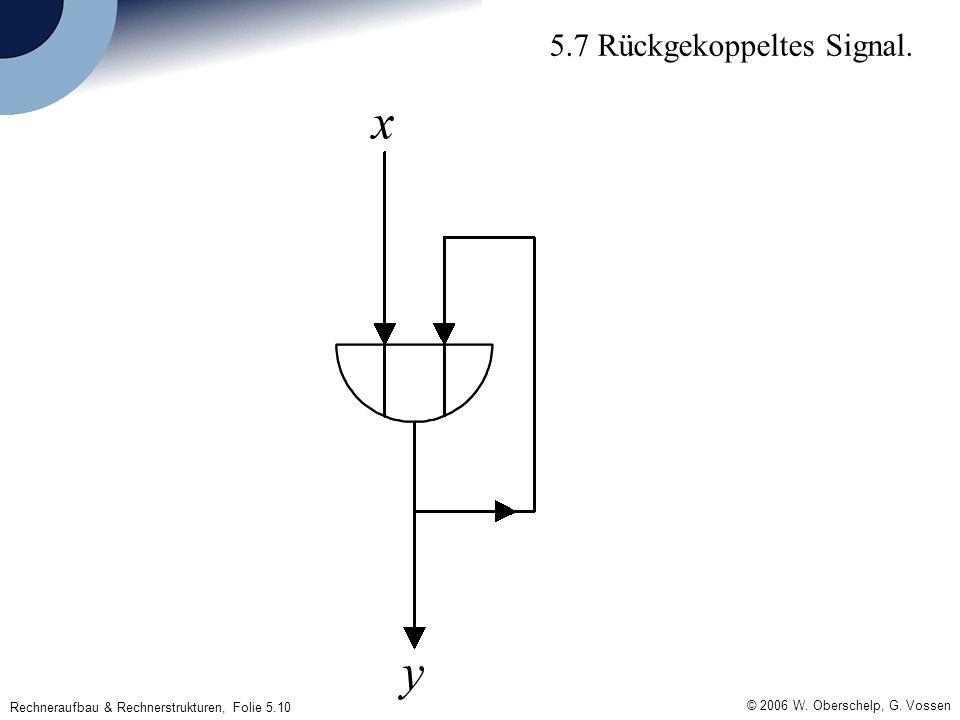 Rechneraufbau & Rechnerstrukturen, Folie 5.10 © 2006 W.
