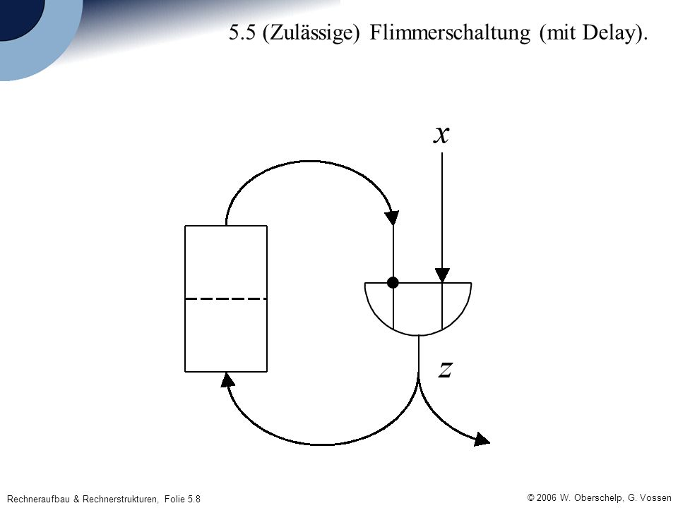 Rechneraufbau & Rechnerstrukturen, Folie 5.9 © 2006 W.